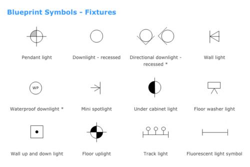 lighting-symbols