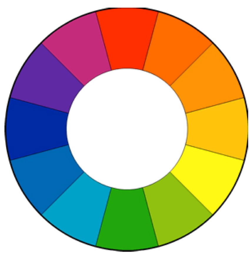 A Color Wheel Cool On The Left Warm Right